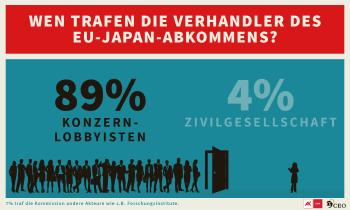 Infografik zu JEFTA © CEO, Infografik zu JEFTA