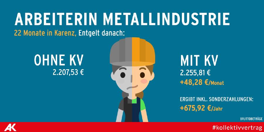 Arbeiterin Metallindustrie © Tea Mina Jamaraz, AK
